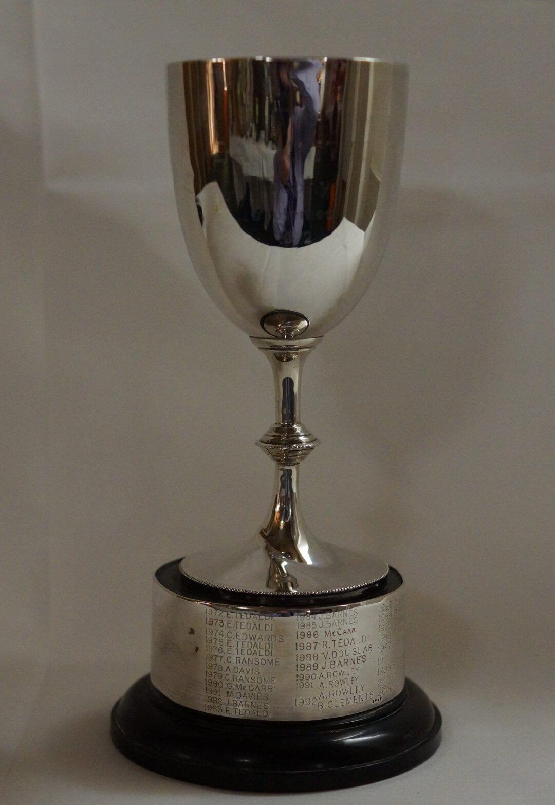 Dan Knight Trophy